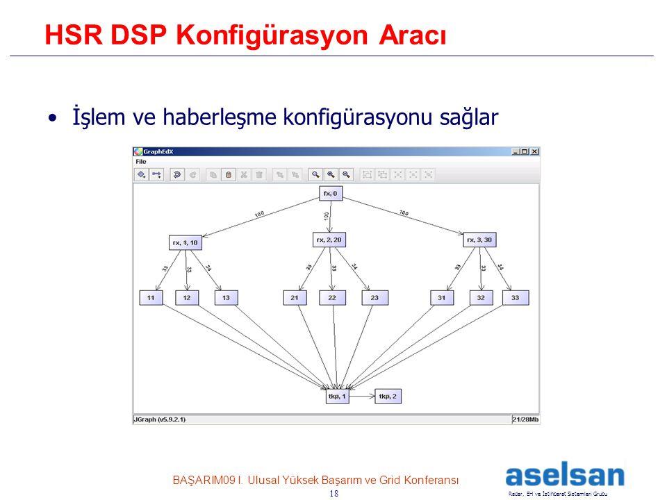 HSR DSP Konfigürasyon Aracı