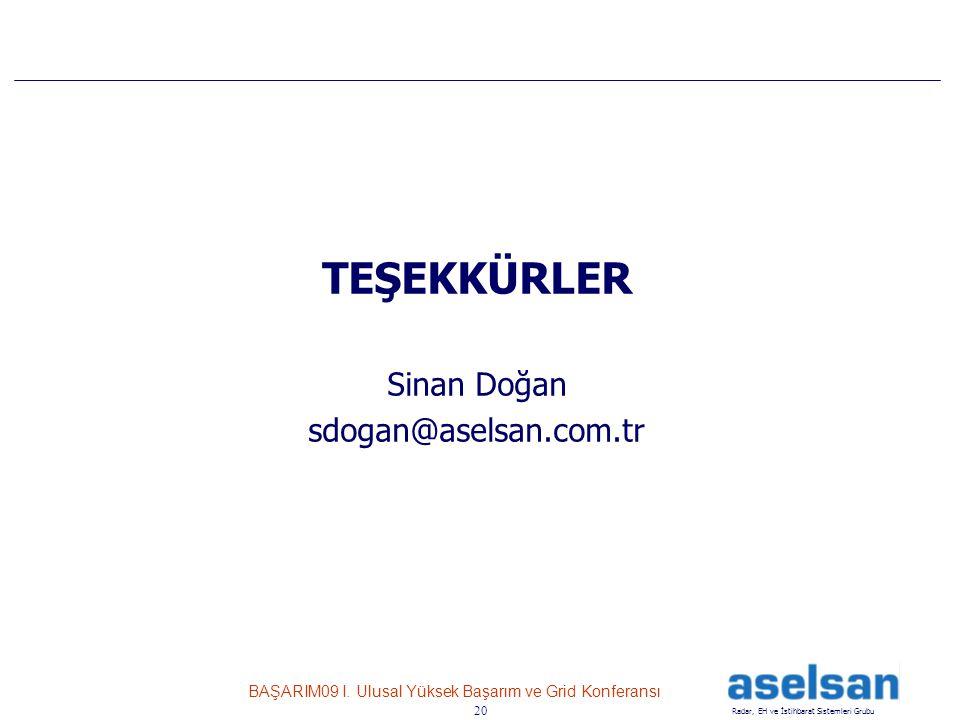 TEŞEKKÜRLER Sinan Doğan sdogan@aselsan.com.tr 20