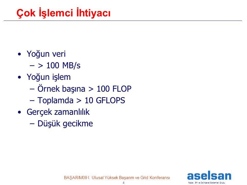 Çok İşlemci İhtiyacı Yoğun veri > 100 MB/s Yoğun işlem