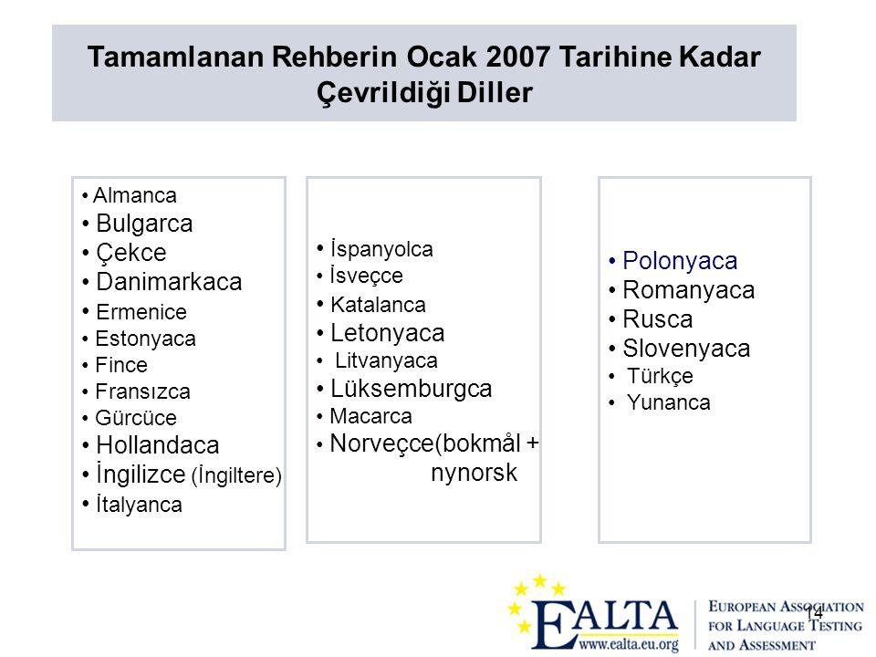 Tamamlanan Rehberin Ocak 2007 Tarihine Kadar Çevrildiği Diller