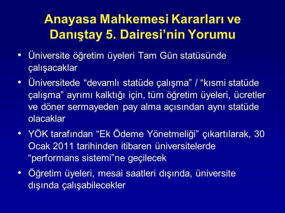 Anayasa Mahkemesi Kararları ve Danıştay 5. Dairesi'nin Yorumu