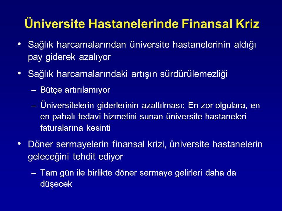 Üniversite Hastanelerinde Finansal Kriz