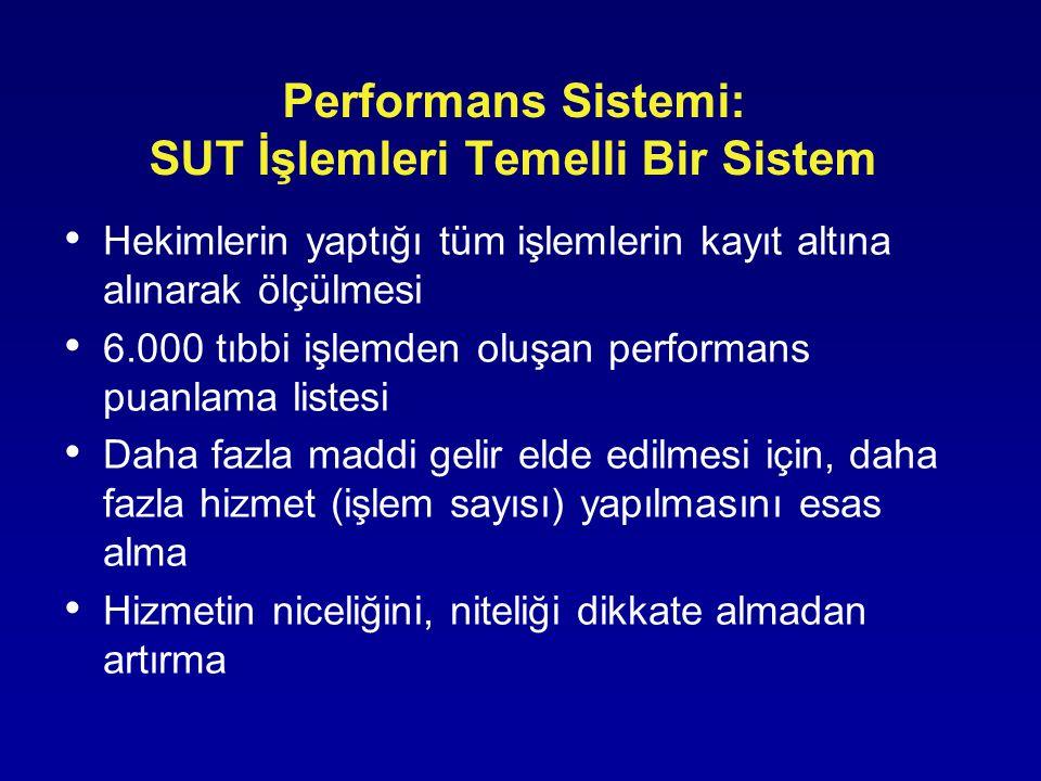 Performans Sistemi: SUT İşlemleri Temelli Bir Sistem