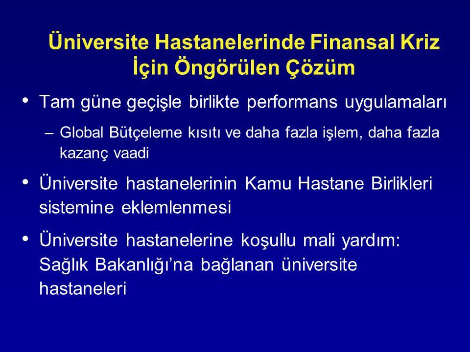 Üniversite Hastanelerinde Finansal Kriz İçin Öngörülen Çözüm