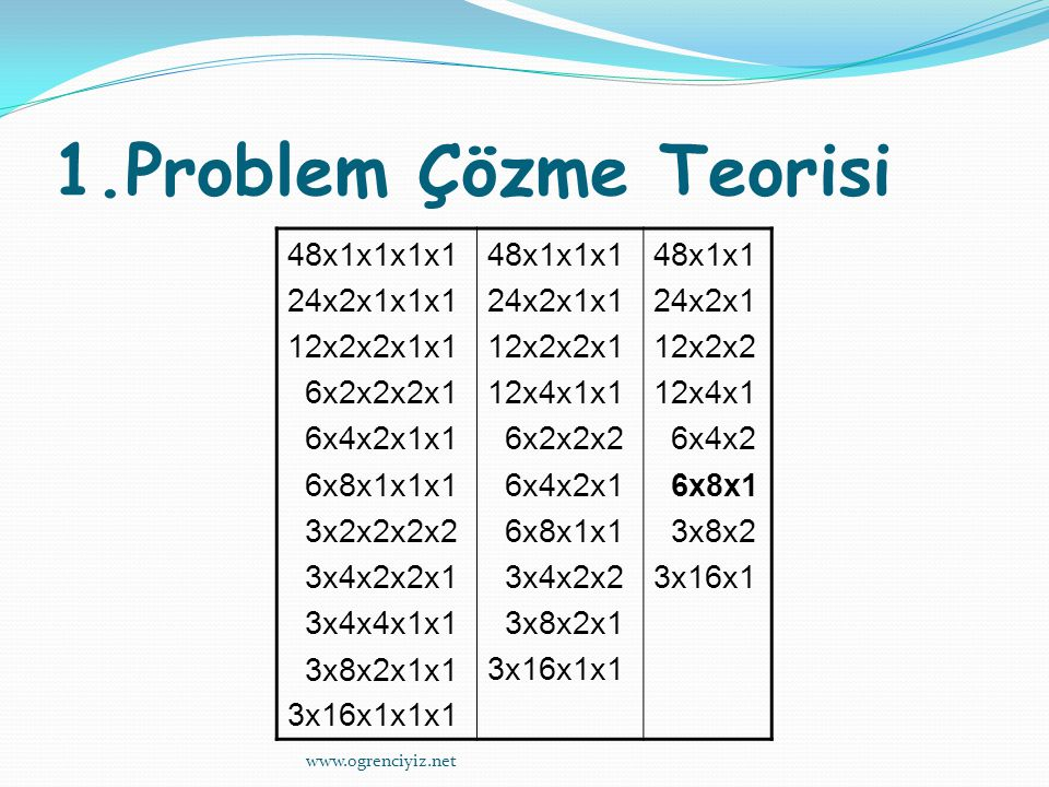 1.Problem Çözme Teorisi 48x1x1x1x1 24x2x1x1x1 12x2x2x1x1 6x2x2x2x1