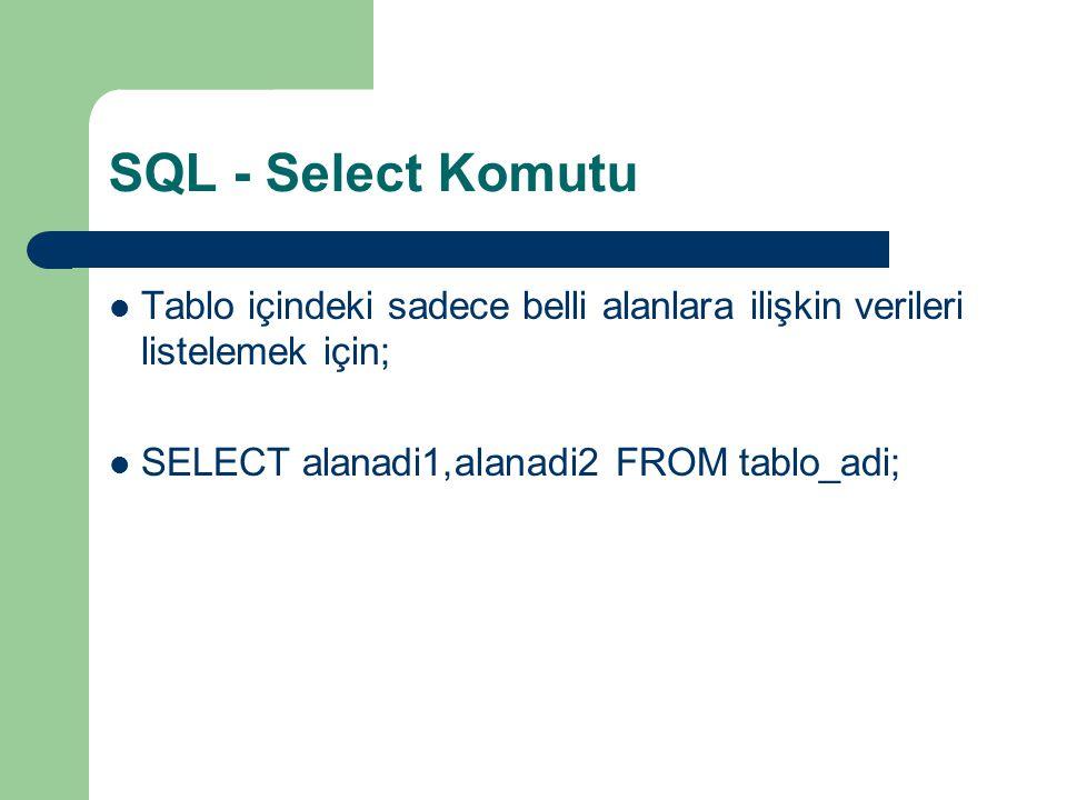 SQL - Select Komutu Tablo içindeki sadece belli alanlara ilişkin verileri listelemek için; SELECT alanadi1,alanadi2 FROM tablo_adi;