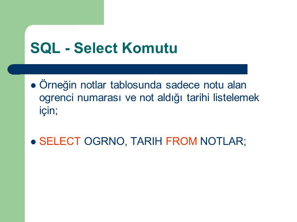 SQL - Select Komutu Örneğin notlar tablosunda sadece notu alan ogrenci numarası ve not aldığı tarihi listelemek için;
