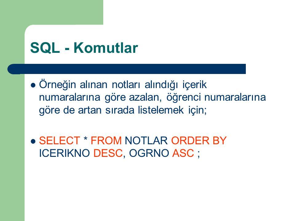 SQL - Komutlar Örneğin alınan notları alındığı içerik numaralarına göre azalan, öğrenci numaralarına göre de artan sırada listelemek için;