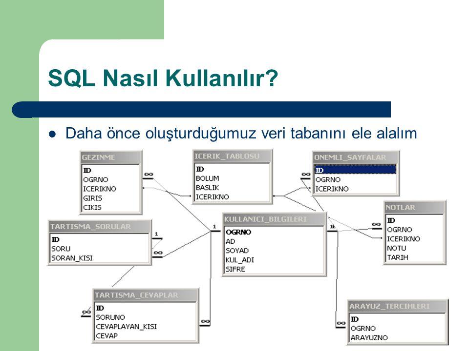 SQL Nasıl Kullanılır Daha önce oluşturduğumuz veri tabanını ele alalım
