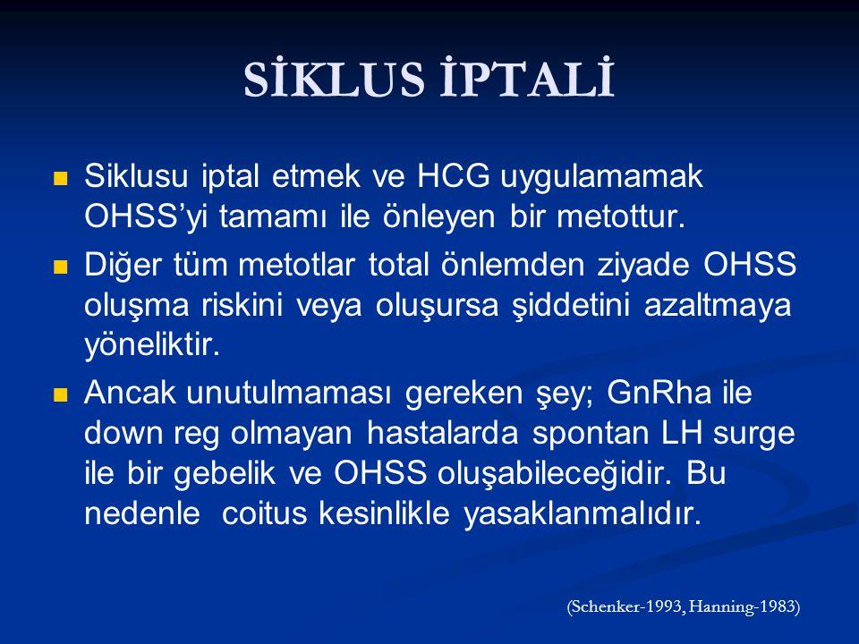 SİKLUS İPTALİ Siklusu iptal etmek ve HCG uygulamamak OHSS'yi tamamı ile önleyen bir metottur.