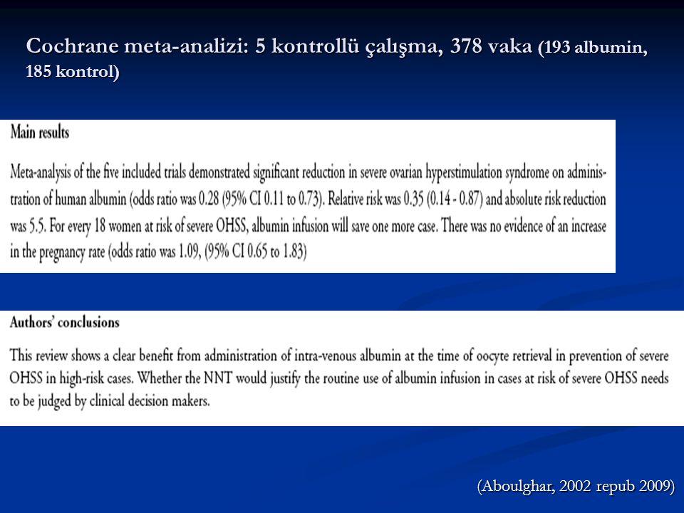 Cochrane meta-analizi: 5 kontrollü çalışma, 378 vaka (193 albumin, 185 kontrol)