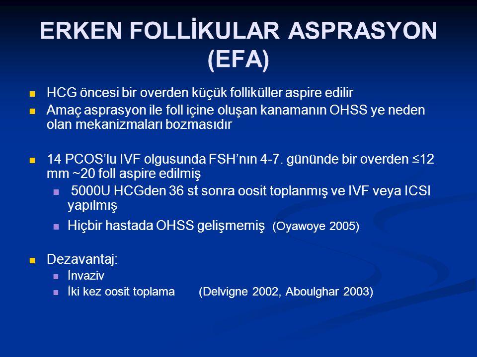 ERKEN FOLLİKULAR ASPRASYON (EFA)