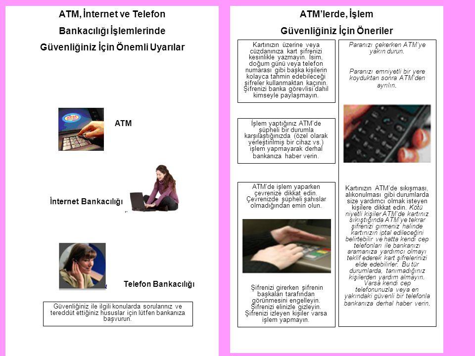 EK 1: BROŞÜR ATM, İnternet ve Telefon Bankacılığı İşlemlerinde