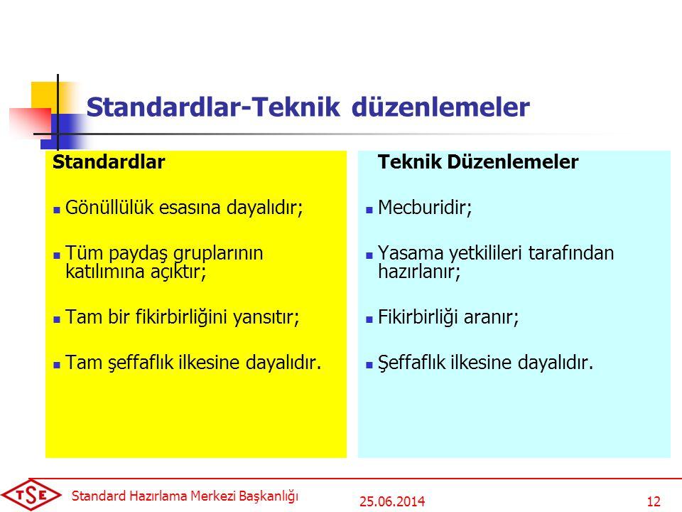 Standardlar-Teknik düzenlemeler