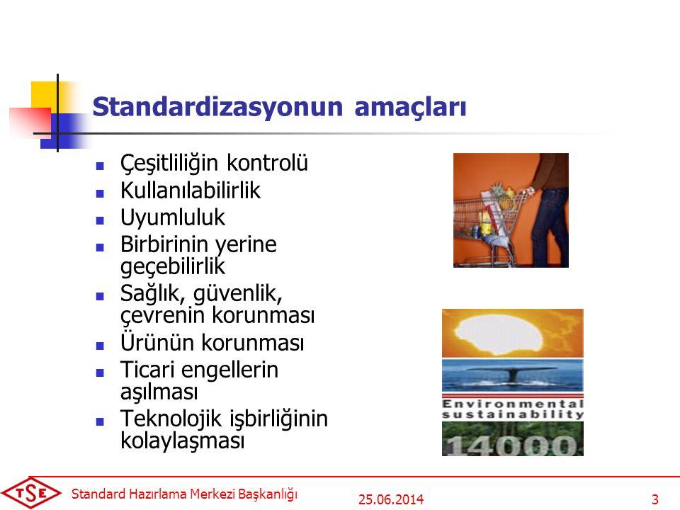 Standardizasyonun amaçları