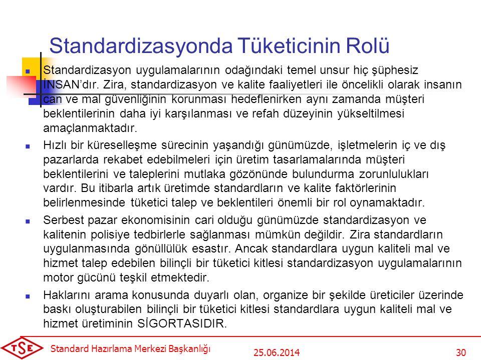 Standardizasyonda Tüketicinin Rolü