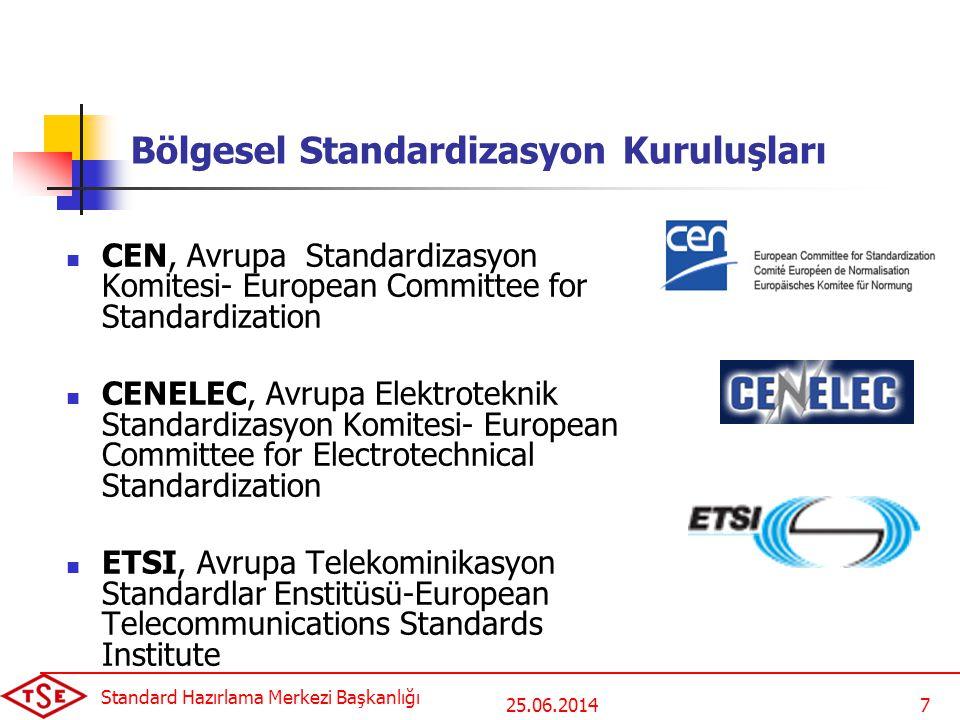 Bölgesel Standardizasyon Kuruluşları