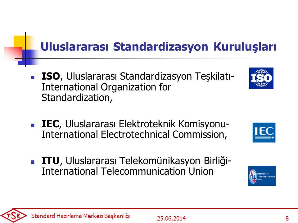 Uluslararası Standardizasyon Kuruluşları