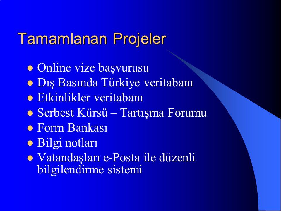 Tamamlanan Projeler Online vize başvurusu