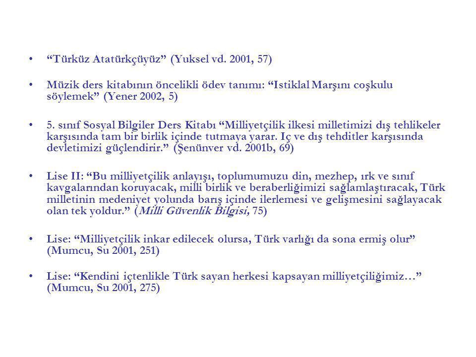Türküz Atatürkçüyüz (Yuksel vd. 2001, 57)