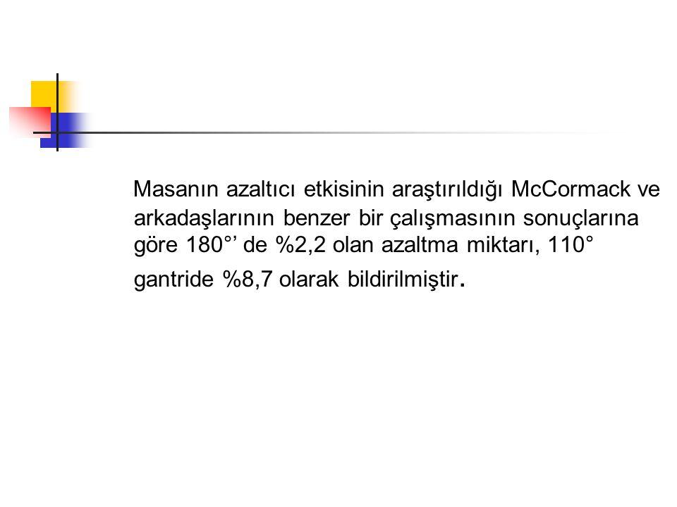 Masanın azaltıcı etkisinin araştırıldığı McCormack ve arkadaşlarının benzer bir çalışmasının sonuçlarına göre 180°' de %2,2 olan azaltma miktarı, 110° gantride %8,7 olarak bildirilmiştir.