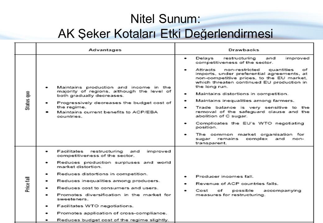 Nitel Sunum: AK Şeker Kotaları Etki Değerlendirmesi