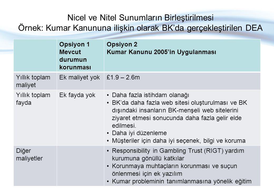 Nicel ve Nitel Sunumların Birleştirilmesi Örnek: Kumar Kanununa ilişkin olarak BK'da gerçekleştirilen DEA