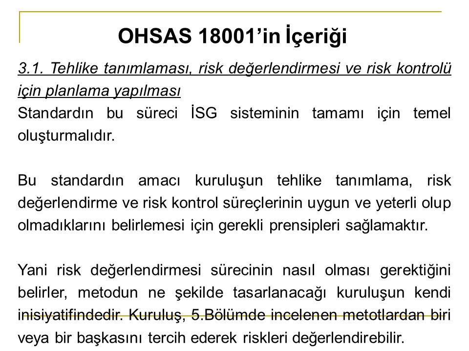 OHSAS 18001'in İçeriği 3.1. Tehlike tanımlaması, risk değerlendirmesi ve risk kontrolü için planlama yapılması.