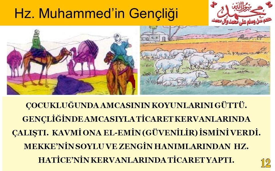 Hz. Muhammed'in Gençliği