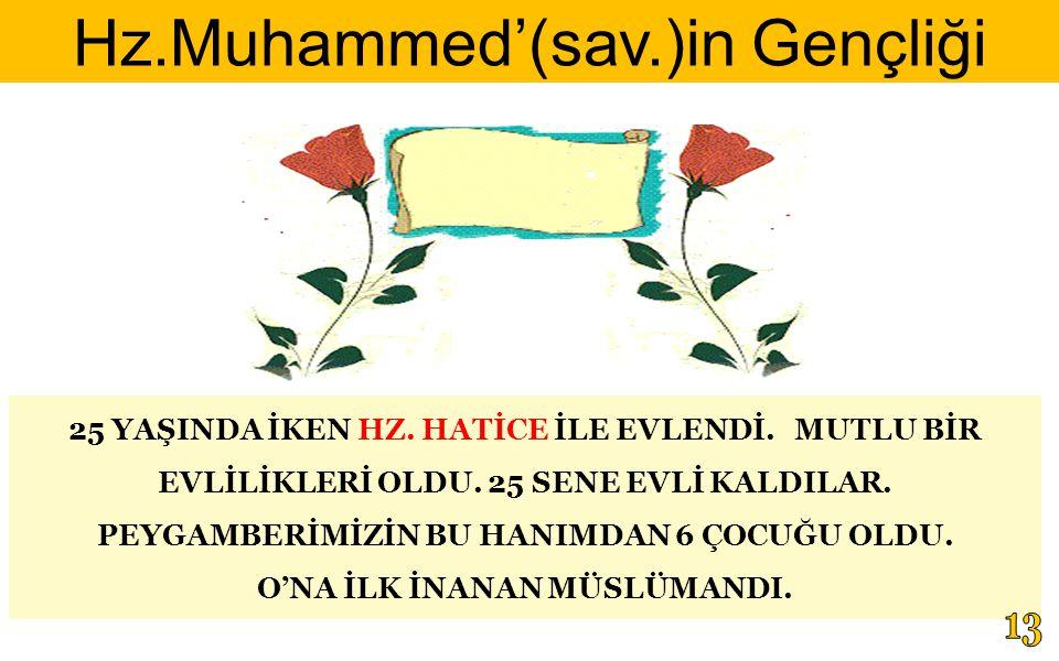 Hz.Muhammed'(sav.)in Gençliği