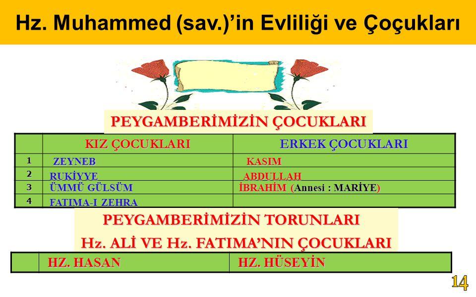 Hz. Muhammed (sav.)'in Evliliği ve Çoçukları