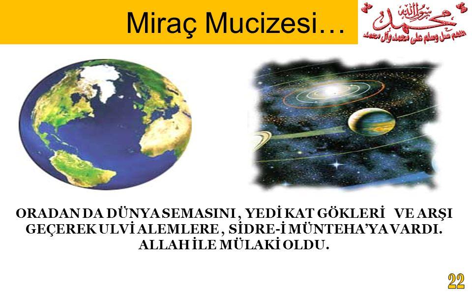 T.C. KÖYCEĞİZ MÜFTÜLÜĞÜ Miraç Mucizesi…