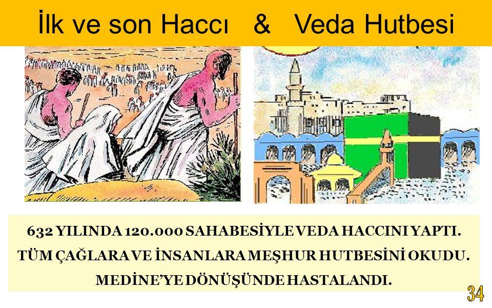 İlk ve son Haccı & Veda Hutbesi
