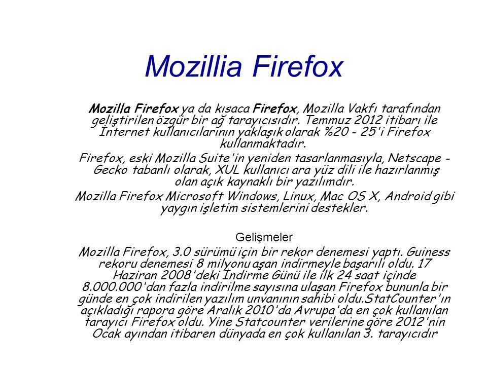 Mozillia Firefox