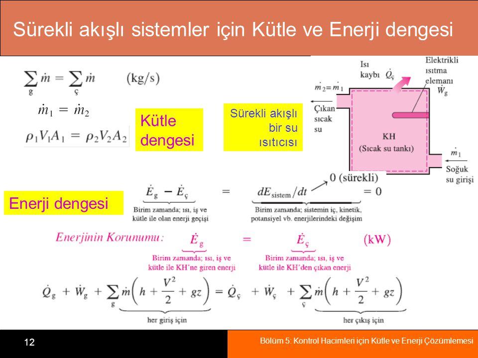 Sürekli akışlı sistemler için Kütle ve Enerji dengesi