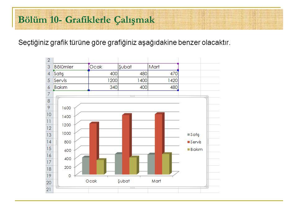 Bölüm 10- Grafiklerle Çalışmak