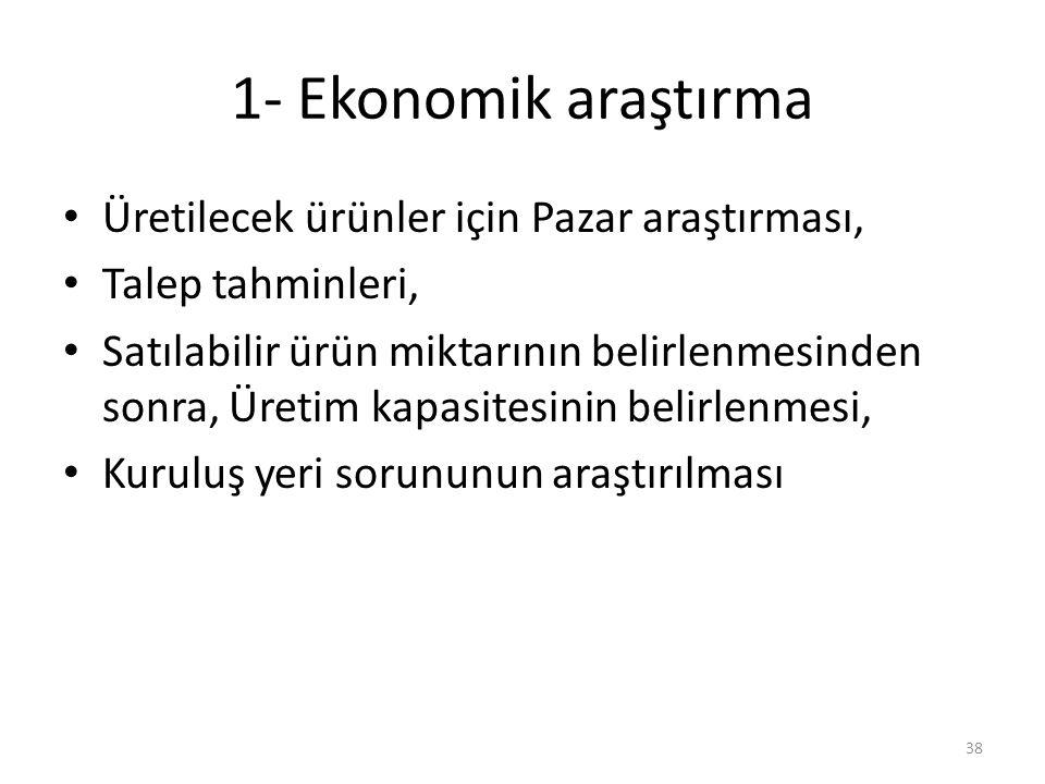 1- Ekonomik araştırma Üretilecek ürünler için Pazar araştırması,