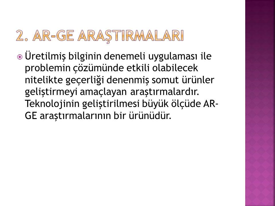 2. AR-GE ARAŞTIRMALARI