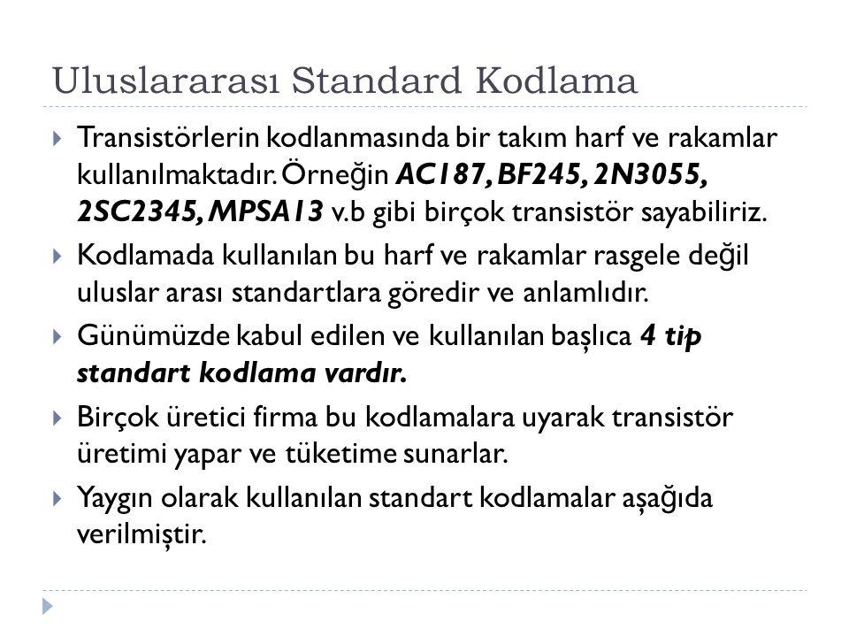 Uluslararası Standard Kodlama
