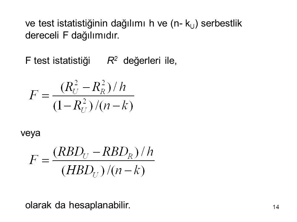 ve test istatistiğinin dağılımı h ve (n- kU) serbestlik dereceli F dağılımıdır.