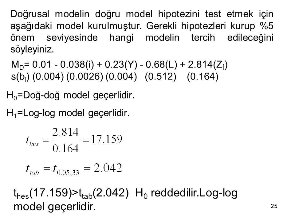 thes(17.159)>ttab(2.042) H0 reddedilir.Log-log model geçerlidir.