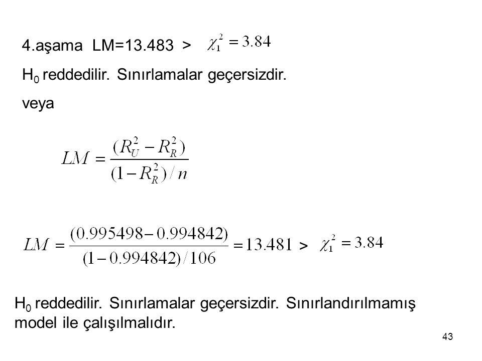4.aşama LM=13.483 > H0 reddedilir. Sınırlamalar geçersizdir. veya. >
