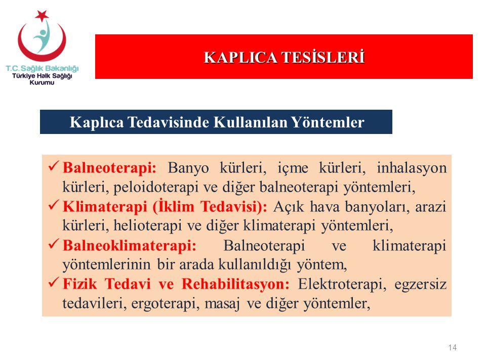 KAPLICA TESİSLERİ Kaplıca Tedavisinde Kullanılan Yöntemler.