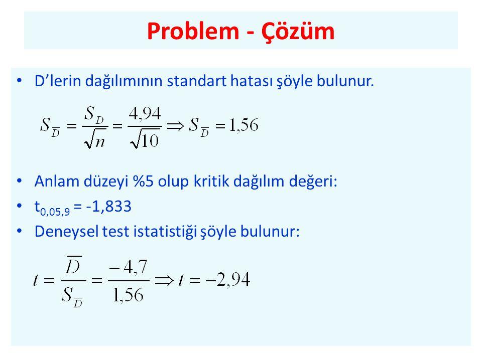 Problem - Çözüm D'lerin dağılımının standart hatası şöyle bulunur.