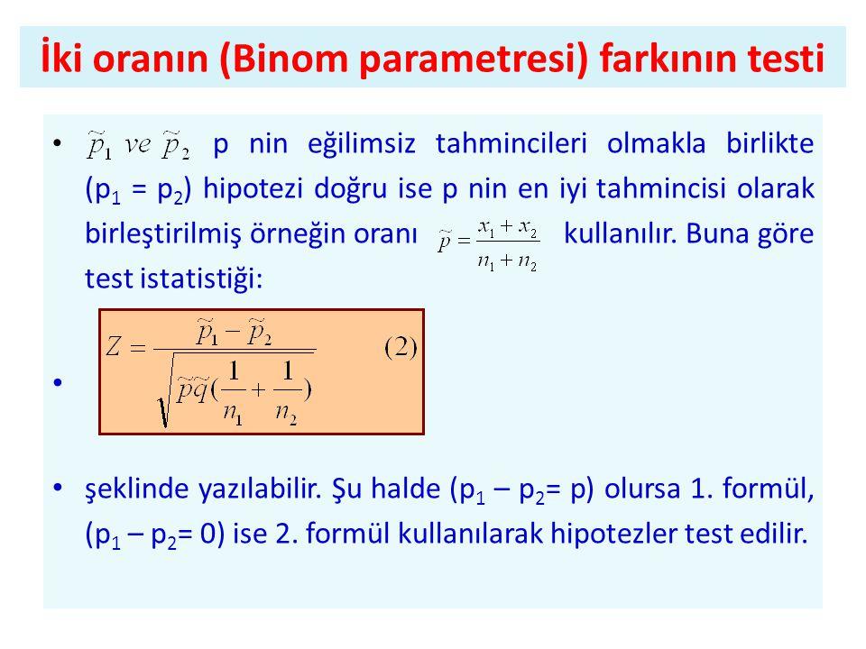 İki oranın (Binom parametresi) farkının testi