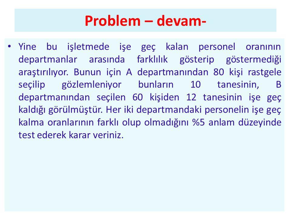 Problem – devam-