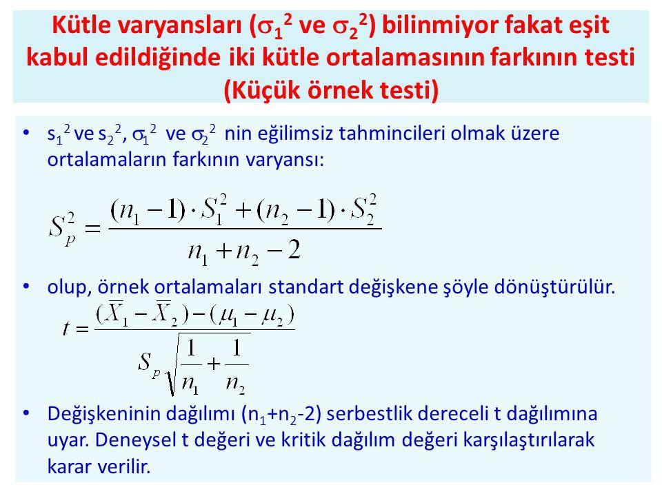 Kütle varyansları (12 ve 22) bilinmiyor fakat eşit kabul edildiğinde iki kütle ortalamasının farkının testi (Küçük örnek testi)