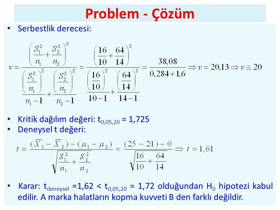 Problem - Çözüm Serbestlik derecesi: