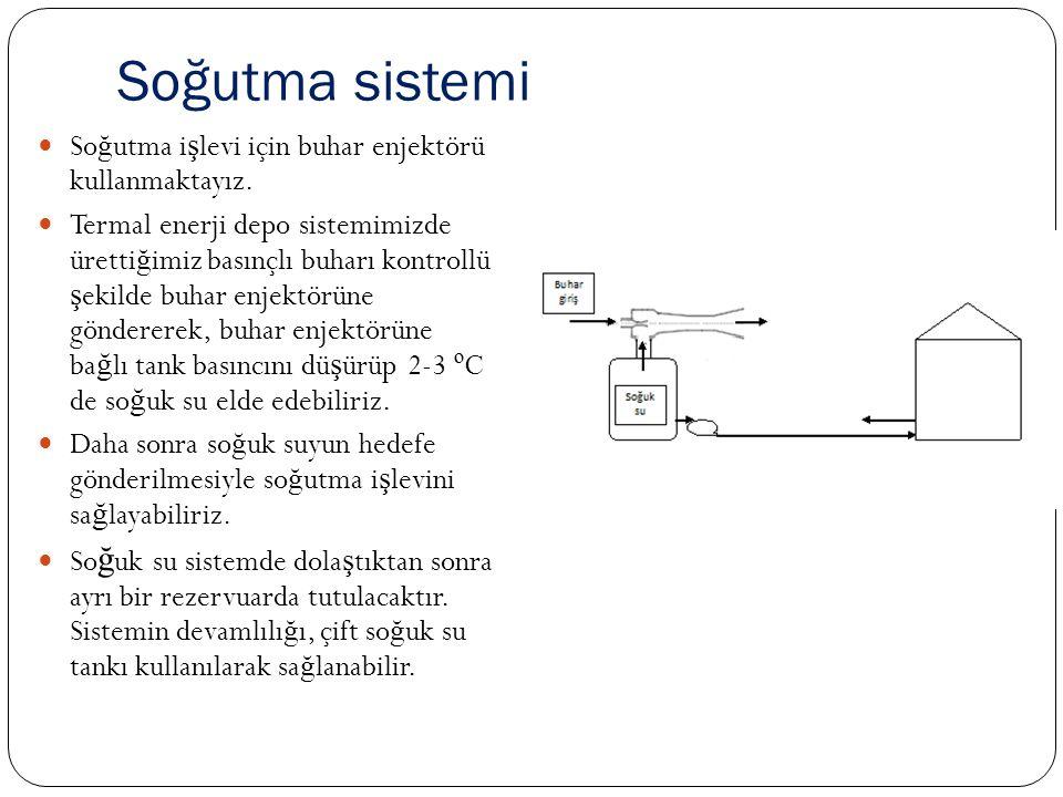 Soğutma sistemi Soğutma işlevi için buhar enjektörü kullanmaktayız.