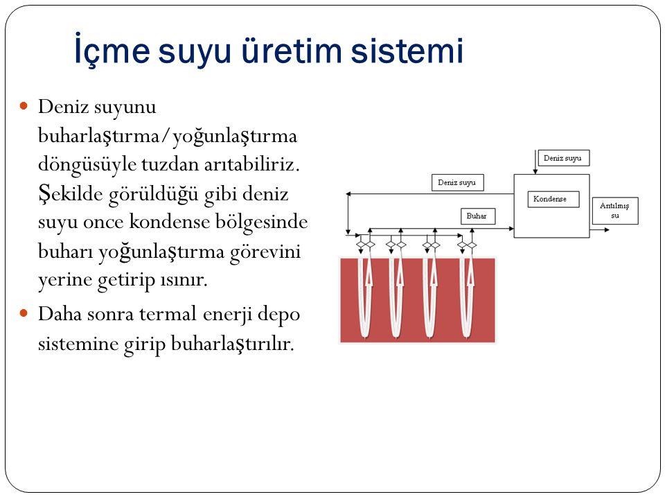 İçme suyu üretim sistemi